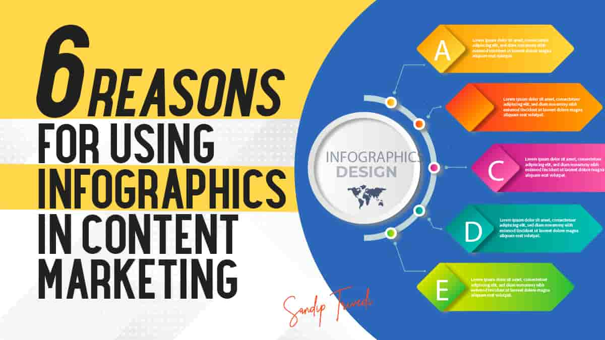 ^ Reasons for using Infographics in Content Marketing