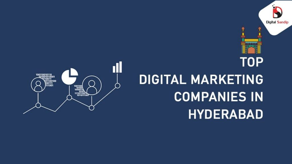 Digital Marketing Companies in Hyderabad.